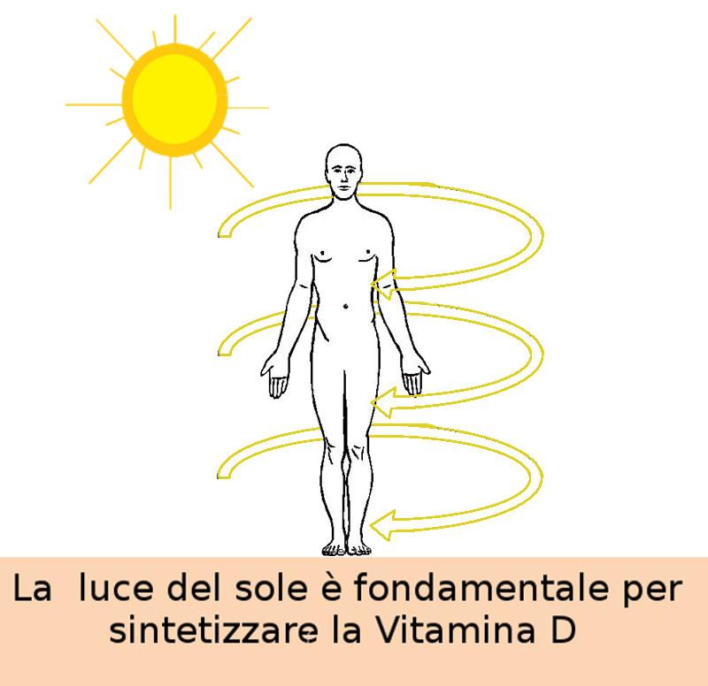 dolore alle gambe e mancanza vitamina d 2